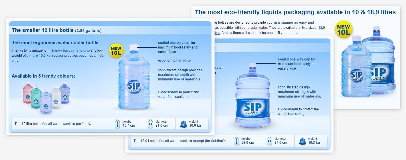 Sip-Well - Sip-well water bottle overview